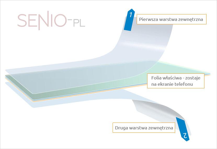 3 warstwy folii na smartfon - 2 zewnętrzne i właściwa