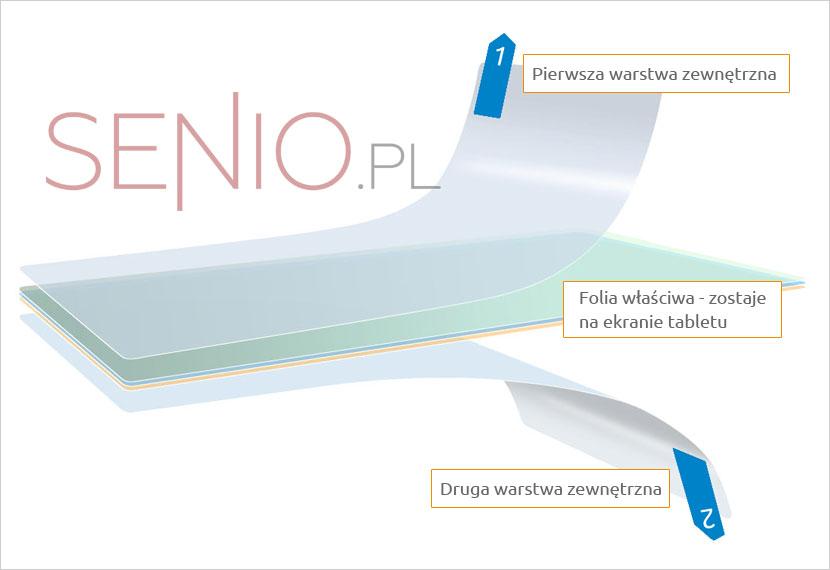 Trzy warstwy ochronne na tableta - 2 zewnętrzne i właściwa